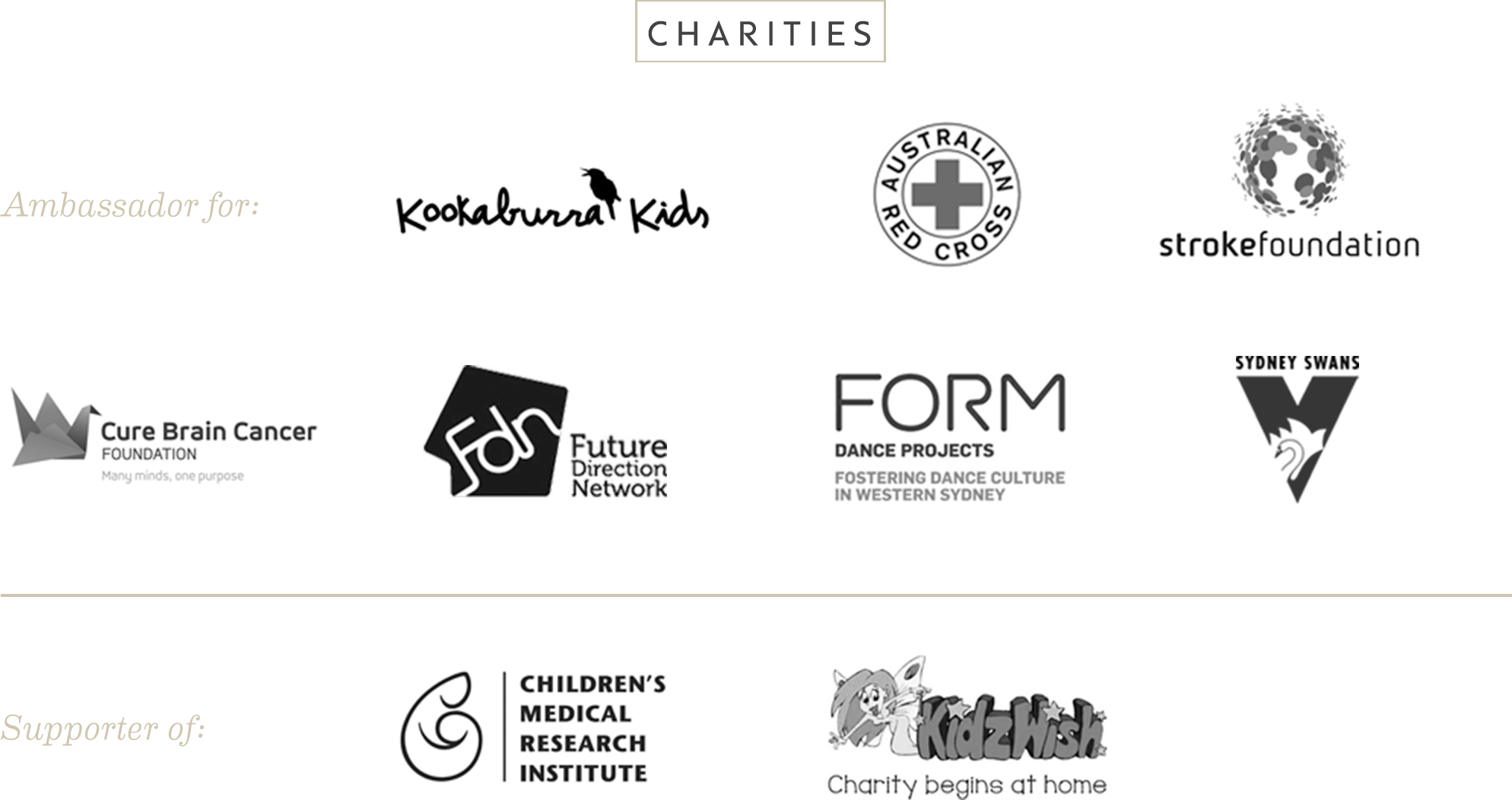charities placeholder